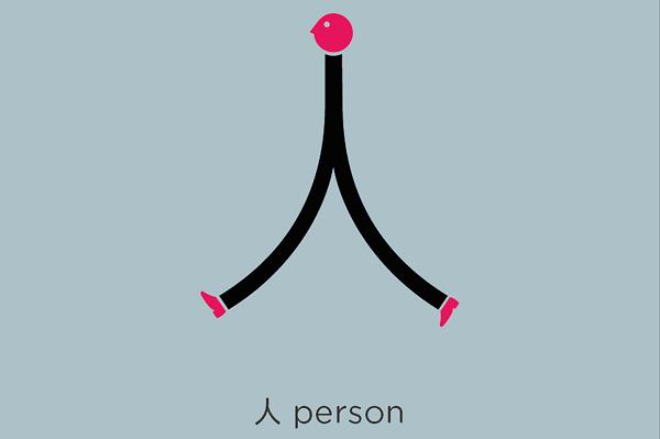 ჩინური ენის შემსწავლელი კურსები